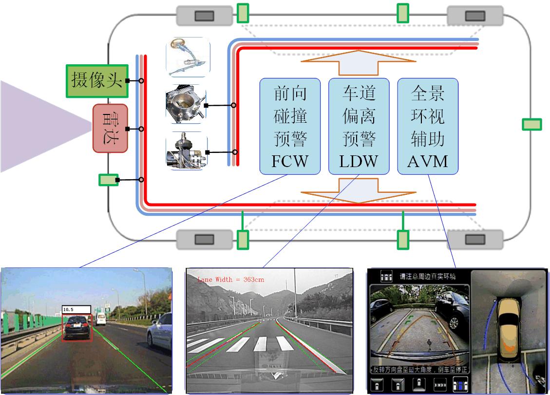 (15)车辆结构共用技术及产业化应用.png